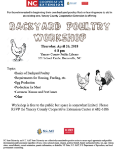 Cover photo for Backyard Poultry Workshop
